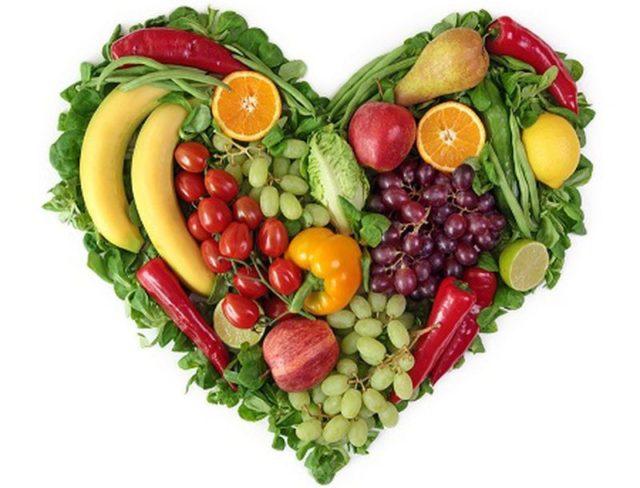 Gli Alimenti Spirituali